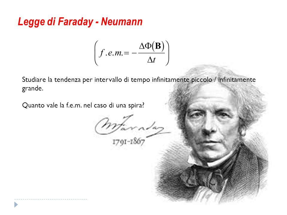 Legge di Faraday - Neumann Studiare la tendenza per intervallo di tempo infinitamente piccolo / infinitamente grande. Quanto vale la f.e.m. nel caso d