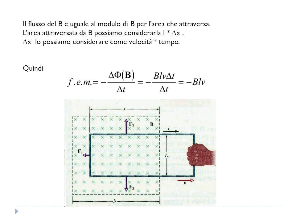 Il flusso del B è uguale al modulo di B per l'area che attraversa. L'area attraversata da B possiamo considerarla l * ∆x. ∆x lo possiamo considerare c