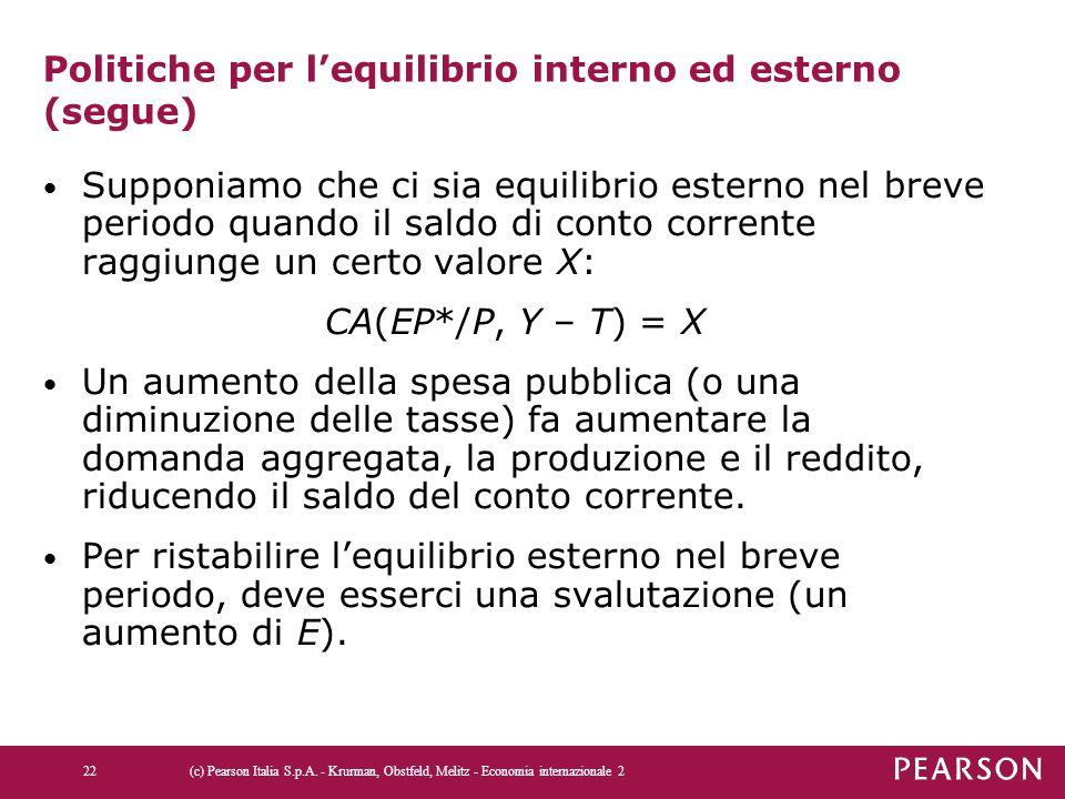 Politiche per l'equilibrio interno ed esterno (segue) Supponiamo che ci sia equilibrio esterno nel breve periodo quando il saldo di conto corrente rag
