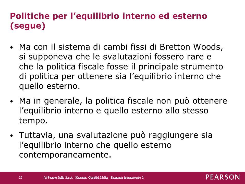 Politiche per l'equilibrio interno ed esterno (segue) Ma con il sistema di cambi fissi di Bretton Woods, si supponeva che le svalutazioni fossero rare
