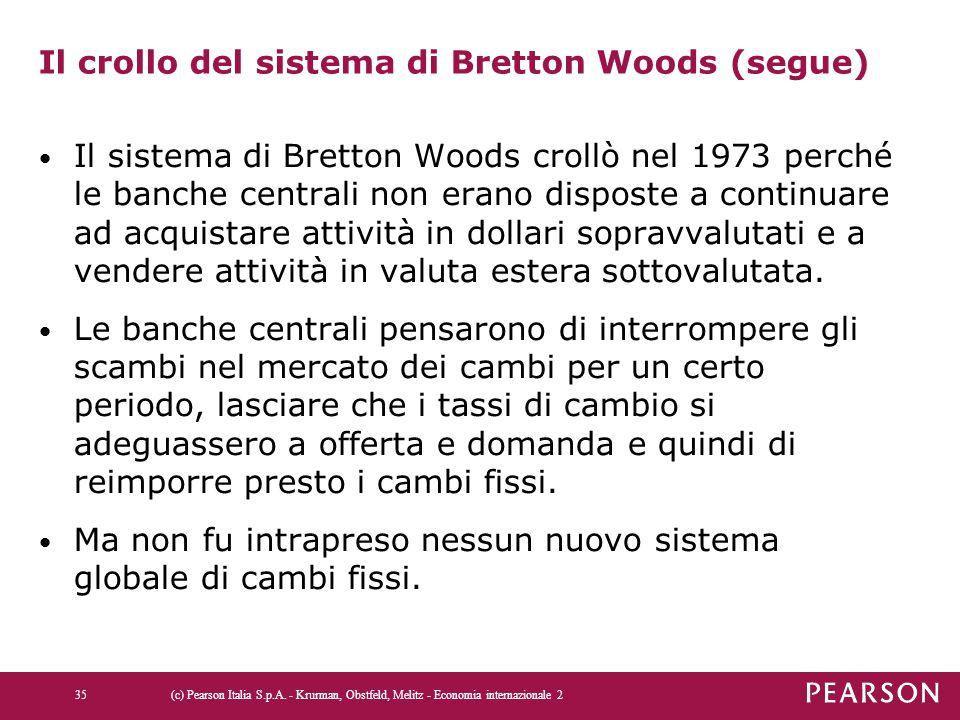 Il crollo del sistema di Bretton Woods (segue) Il sistema di Bretton Woods crollò nel 1973 perché le banche centrali non erano disposte a continuare a