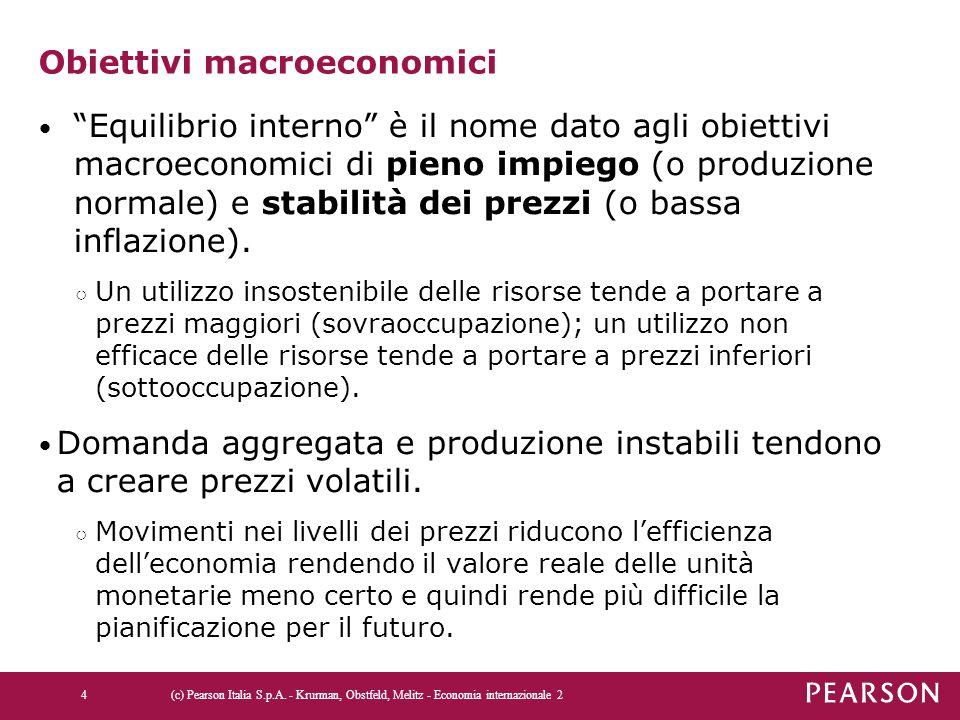 """Obiettivi macroeconomici """"Equilibrio interno"""" è il nome dato agli obiettivi macroeconomici di pieno impiego (o produzione normale) e stabilità dei pre"""