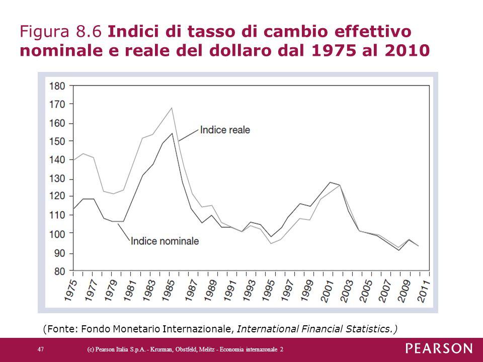 Figura 8.6 Indici di tasso di cambio effettivo nominale e reale del dollaro dal 1975 al 2010 (c) Pearson Italia S.p.A. - Krurman, Obstfeld, Melitz - E