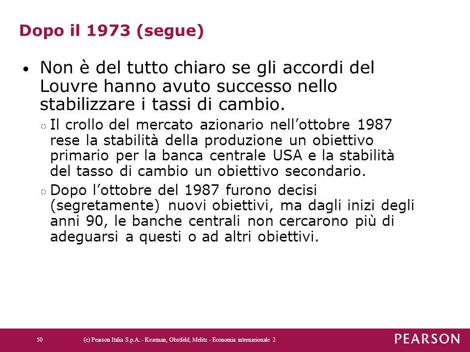 Dopo il 1973 (segue) Non è del tutto chiaro se gli accordi del Louvre hanno avuto successo nello stabilizzare i tassi di cambio. ○ Il crollo del merca