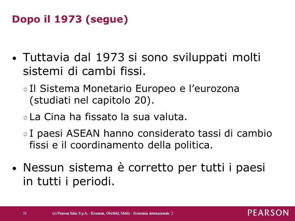 Dopo il 1973 (segue) Tuttavia dal 1973 si sono sviluppati molti sistemi di cambi fissi. ○ Il Sistema Monetario Europeo e l'eurozona (studiati nel capi