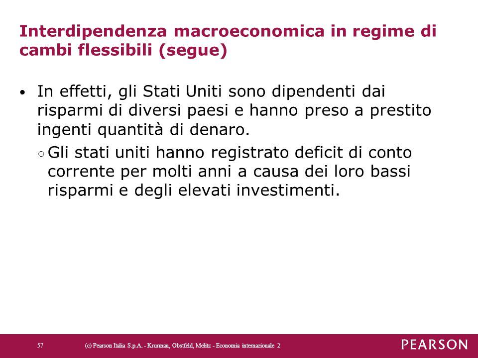 Interdipendenza macroeconomica in regime di cambi flessibili (segue) In effetti, gli Stati Uniti sono dipendenti dai risparmi di diversi paesi e hanno