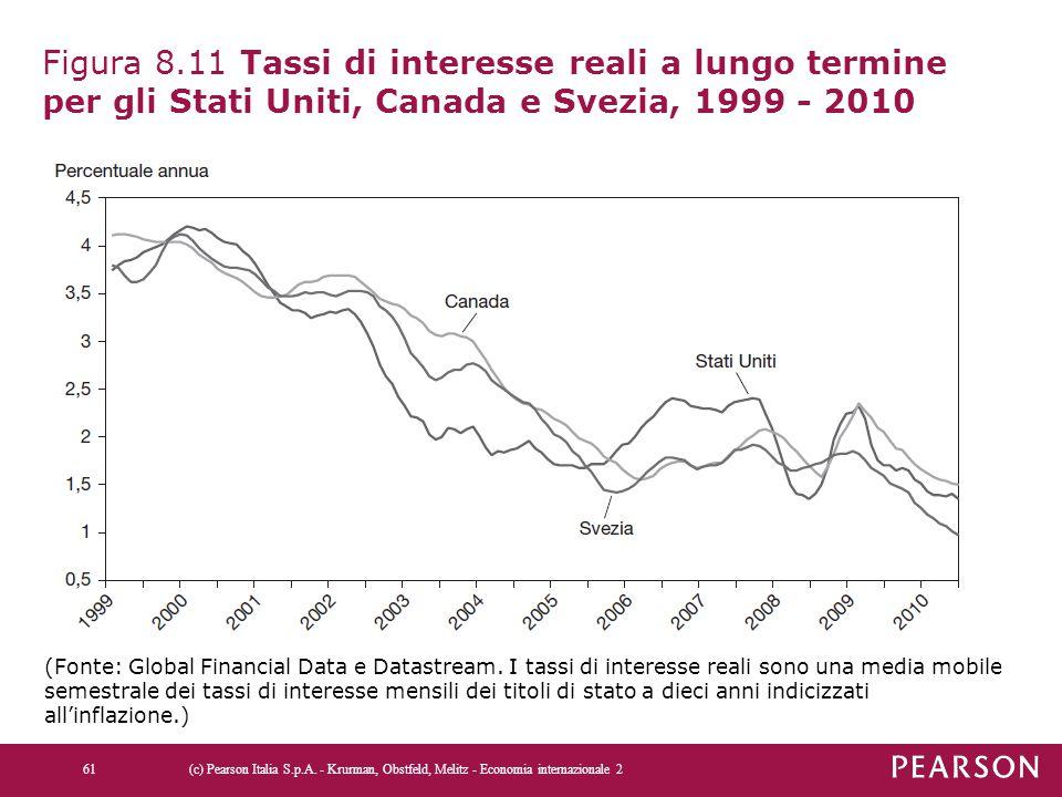 Figura 8.11 Tassi di interesse reali a lungo termine per gli Stati Uniti, Canada e Svezia, 1999 - 2010 (c) Pearson Italia S.p.A. - Krurman, Obstfeld,