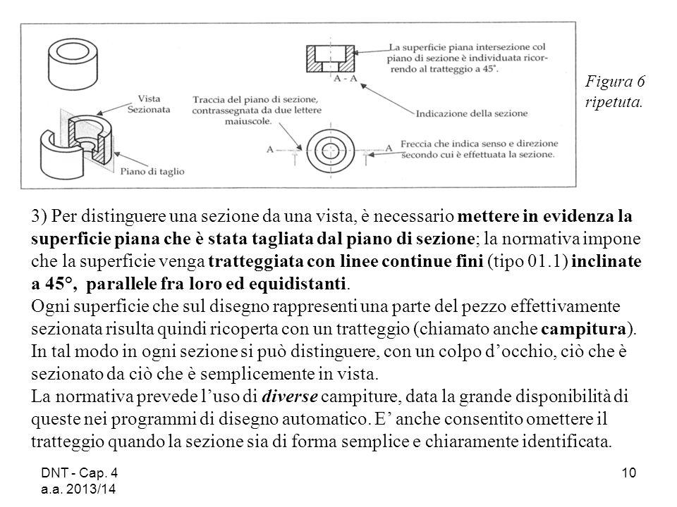 DNT - Cap. 4 a.a. 2013/14 10 3) Per distinguere una sezione da una vista, è necessario mettere in evidenza la superficie piana che è stata tagliata da