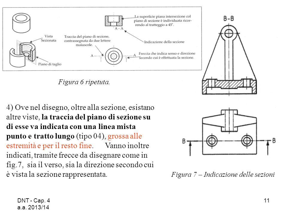 DNT - Cap. 4 a.a. 2013/14 11 4) Ove nel disegno, oltre alla sezione, esistano altre viste, la traccia del piano di sezione su di esse va indicata con
