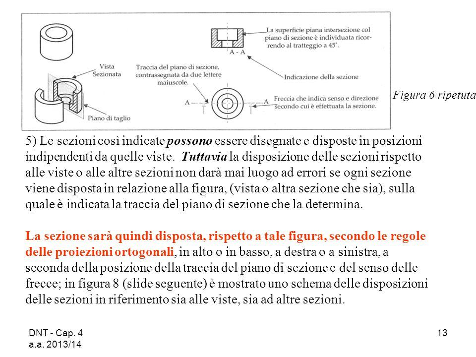DNT - Cap. 4 a.a. 2013/14 13 5) Le sezioni così indicate possono essere disegnate e disposte in posizioni indipendenti da quelle viste. Tuttavia la di