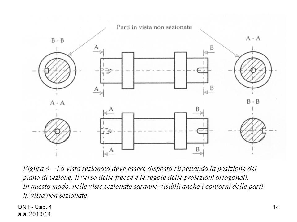 DNT - Cap. 4 a.a. 2013/14 14 Figura 8 – La vista sezionata deve essere disposta rispettando la posizione del piano di sezione, il verso delle frecce e