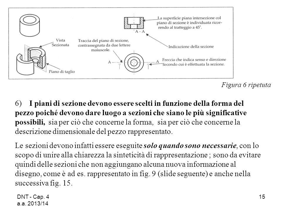 DNT - Cap. 4 a.a. 2013/14 15 6) I piani di sezione devono essere scelti in funzione della forma del pezzo poiché devono dare luogo a sezioni che siano