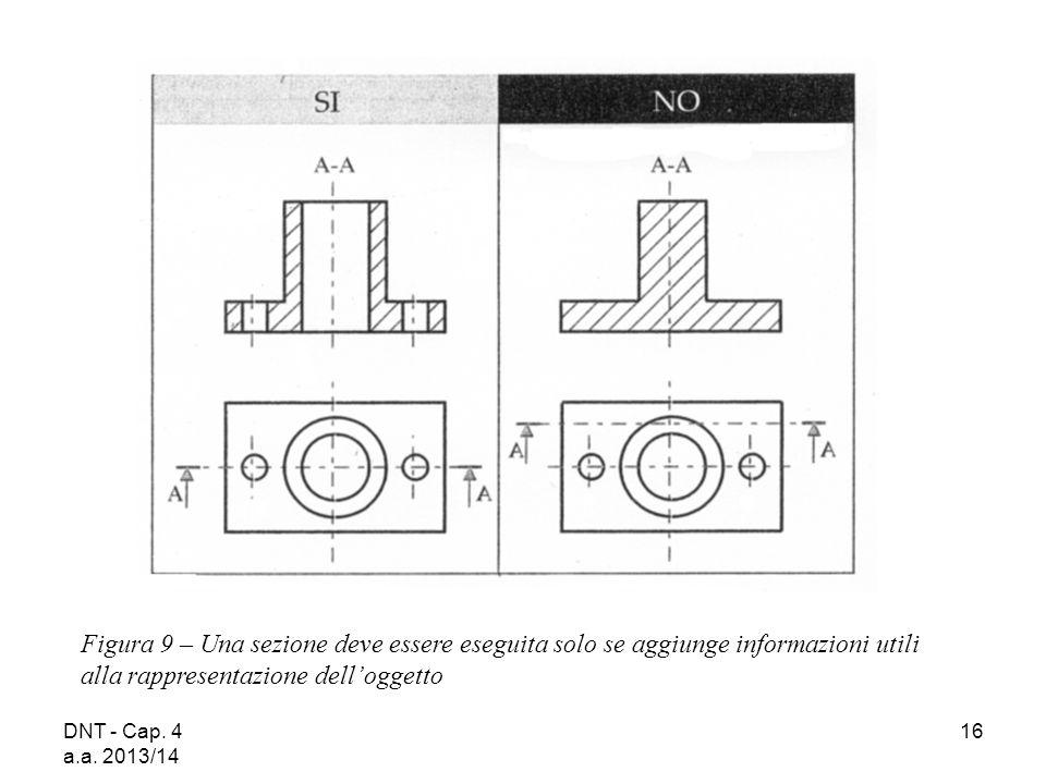 DNT - Cap. 4 a.a. 2013/14 16 Figura 9 – Una sezione deve essere eseguita solo se aggiunge informazioni utili alla rappresentazione dell'oggetto
