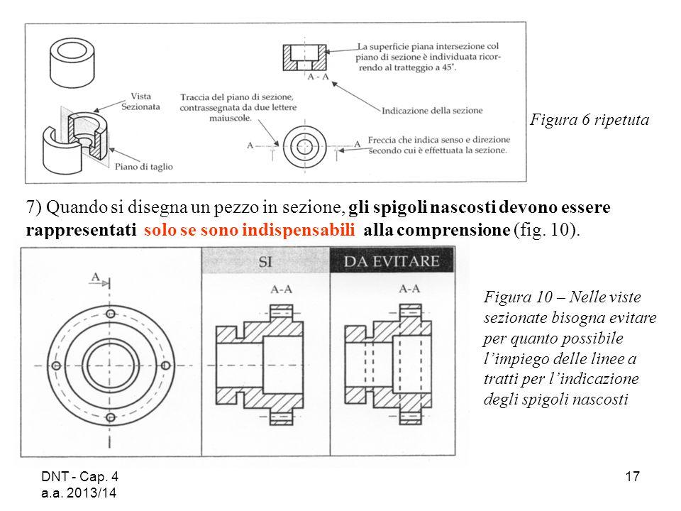 DNT - Cap. 4 a.a. 2013/14 17 7) Quando si disegna un pezzo in sezione, gli spigoli nascosti devono essere rappresentati solo se sono indispensabili al