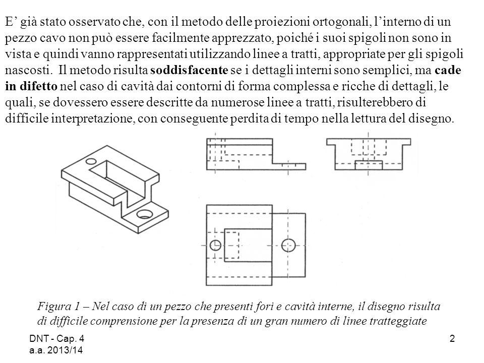 DNT - Cap. 4 a.a. 2013/14 2 Figura 1 – Nel caso di un pezzo che presenti fori e cavità interne, il disegno risulta di difficile comprensione per la pr
