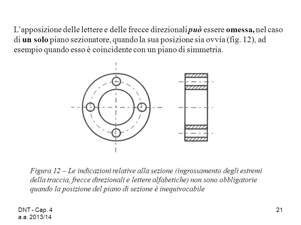DNT - Cap. 4 a.a. 2013/14 21 Figura 12 – Le indicazioni relative alla sezione (ingrossamento degli estremi della traccia, frecce direzionali e lettere