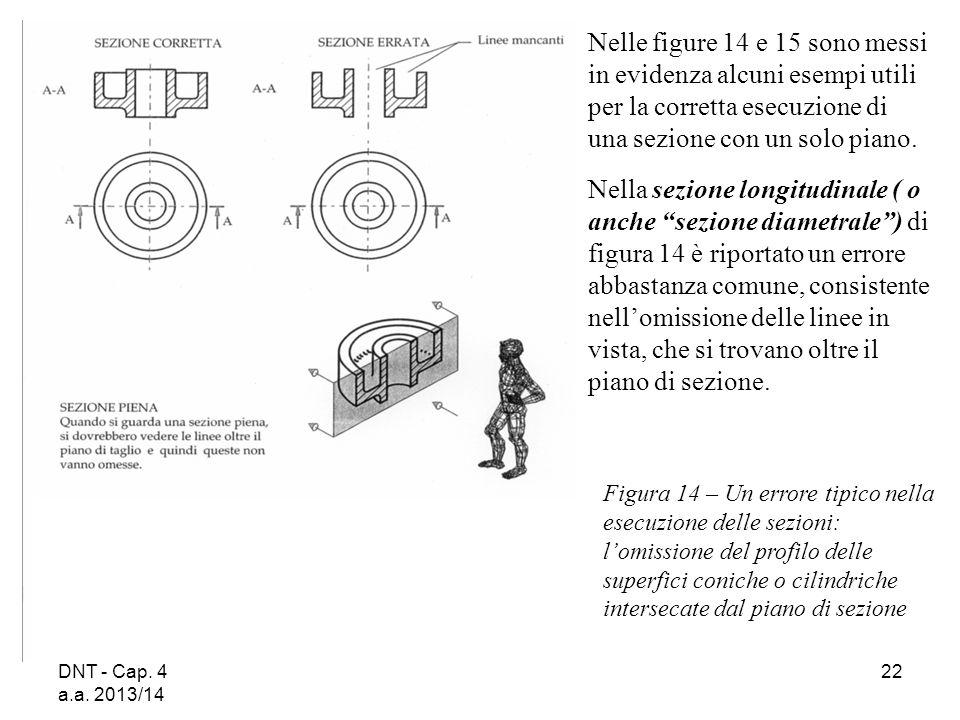 DNT - Cap. 4 a.a. 2013/14 22 Figura 14 – Un errore tipico nella esecuzione delle sezioni: l'omissione del profilo delle superfici coniche o cilindrich