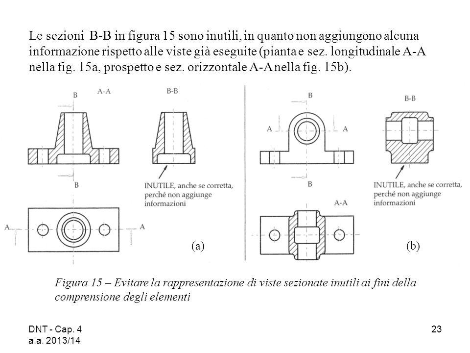 DNT - Cap. 4 a.a. 2013/14 23 Figura 15 – Evitare la rappresentazione di viste sezionate inutili ai fini della comprensione degli elementi Le sezioni B
