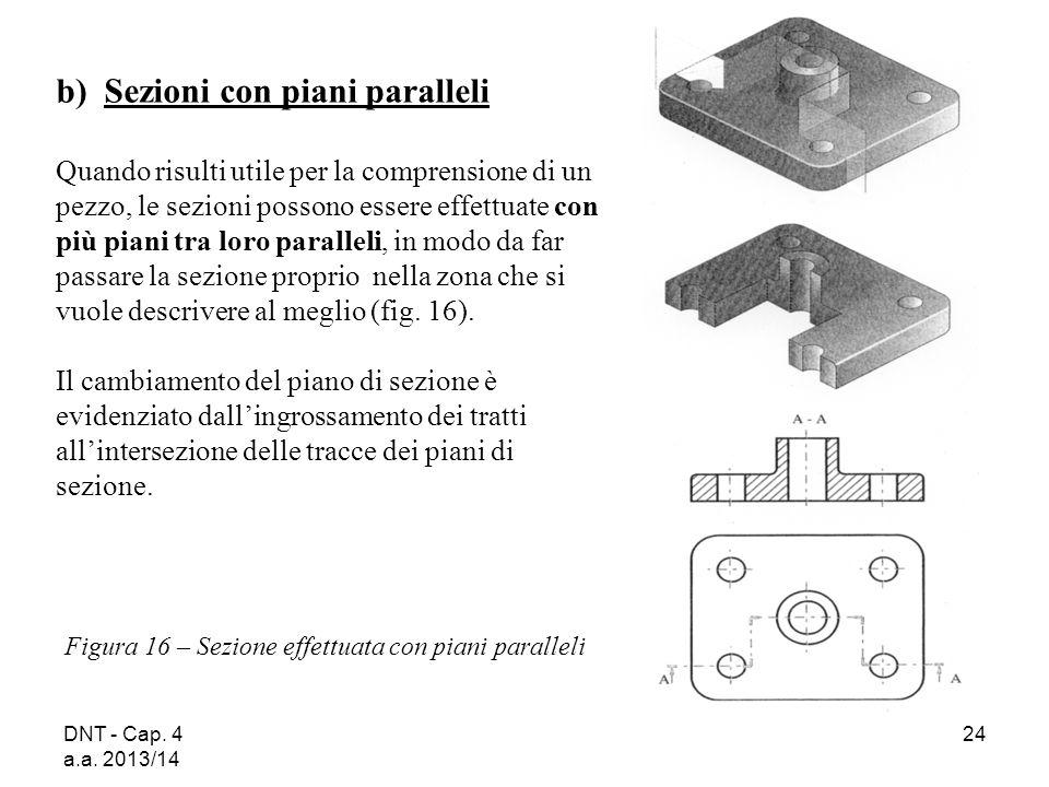 DNT - Cap. 4 a.a. 2013/14 24 Figura 16 – Sezione effettuata con piani paralleli b) Sezioni con piani paralleli Quando risulti utile per la comprension