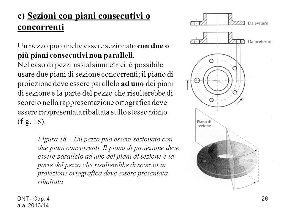 DNT - Cap. 4 a.a. 2013/14 26 Figura 18 – Un pezzo può essere sezionato con due piani concorrenti. Il piano di proiezione deve essere parallelo ad uno