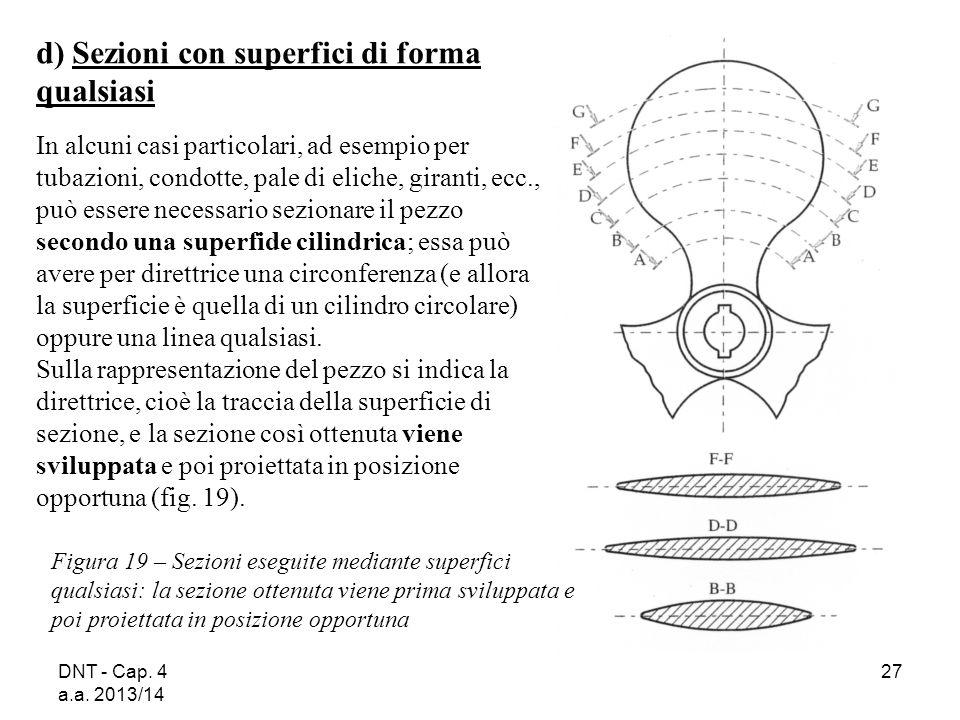 DNT - Cap. 4 a.a. 2013/14 27 Figura 19 – Sezioni eseguite mediante superfici qualsiasi: la sezione ottenuta viene prima sviluppata e poi proiettata in