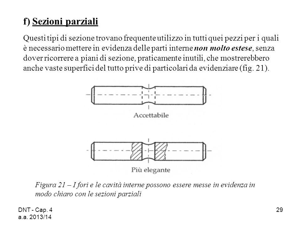 DNT - Cap. 4 a.a. 2013/14 29 Figura 21 – I fori e le cavità interne possono essere messe in evidenza in modo chiaro con le sezioni parziali f) Sezioni