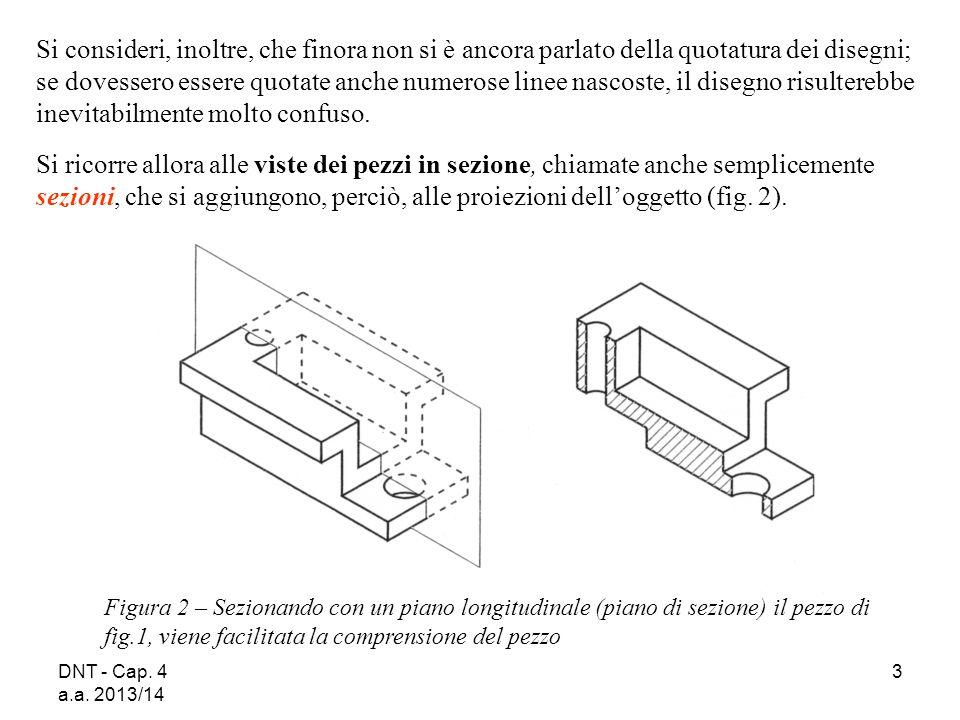 DNT - Cap. 4 a.a. 2013/14 3 Figura 2 – Sezionando con un piano longitudinale (piano di sezione) il pezzo di fig.1, viene facilitata la comprensione de