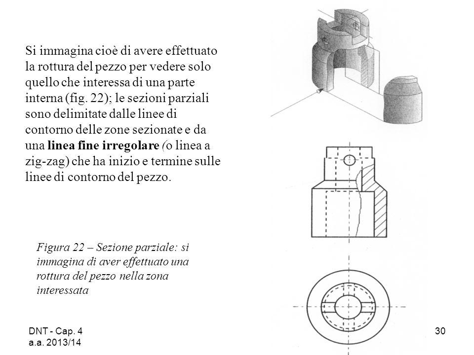DNT - Cap. 4 a.a. 2013/14 30 Figura 22 – Sezione parziale: si immagina di aver effettuato una rottura del pezzo nella zona interessata Si immagina cio