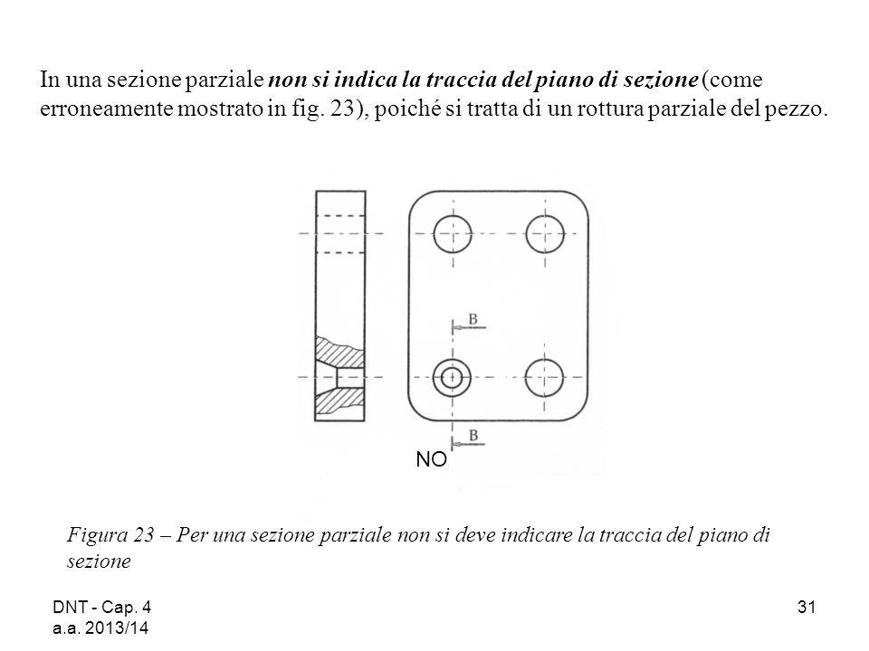 DNT - Cap. 4 a.a. 2013/14 31 Figura 23 – Per una sezione parziale non si deve indicare la traccia del piano di sezione NO In una sezione parziale non