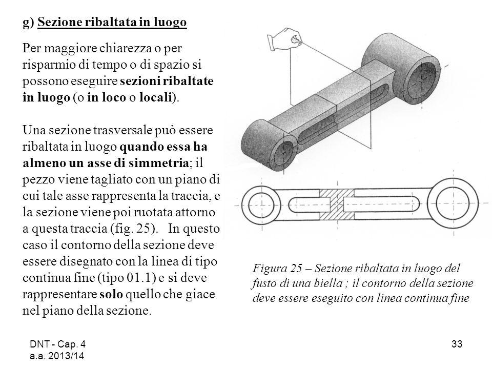 DNT - Cap. 4 a.a. 2013/14 33 Figura 25 – Sezione ribaltata in luogo del fusto di una biella ; il contorno della sezione deve essere eseguito con linea