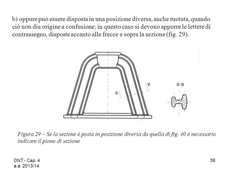 DNT - Cap. 4 a.a. 2013/14 36 Figura 29 – Se la sezione è posta in posizione diversa da quella di fig. 40 è necessario indicare il piano di sezione b)