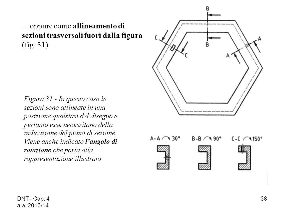 DNT - Cap. 4 a.a. 2013/14 38 Figura 31 - In questo caso le sezioni sono allineate in una posizione qualsiasi del disegno e pertanto esse necessitano d