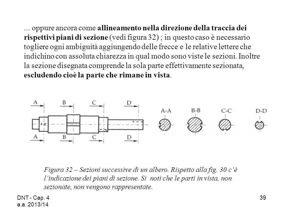 DNT - Cap. 4 a.a. 2013/14 39 Figura 32 – Sezioni successive di un albero. Rispetto alla fig. 30 c'è l'indicazione dei piani di sezione. Si noti che le