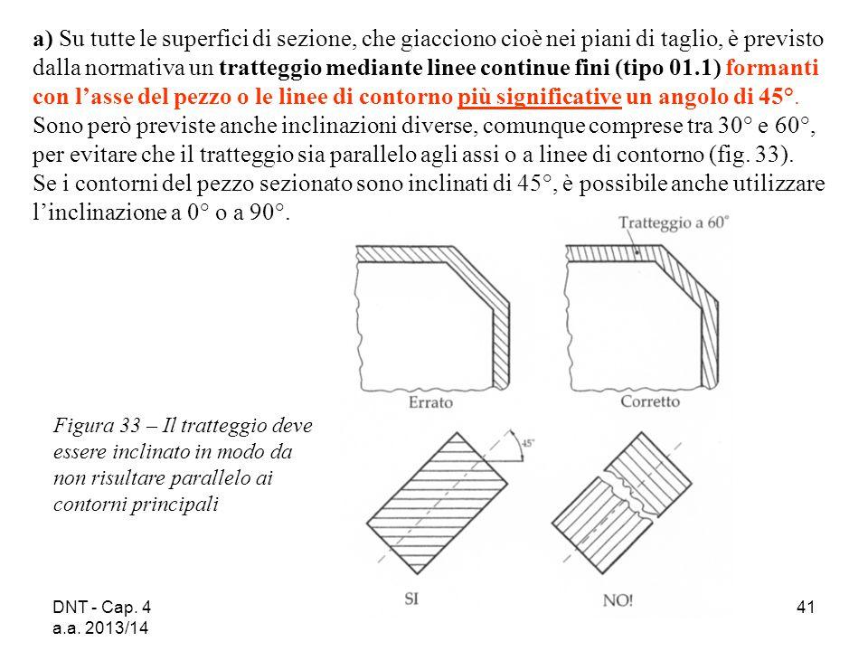 DNT - Cap. 4 a.a. 2013/14 41 a) Su tutte le superfici di sezione, che giacciono cioè nei piani di taglio, è previsto dalla normativa un tratteggio med