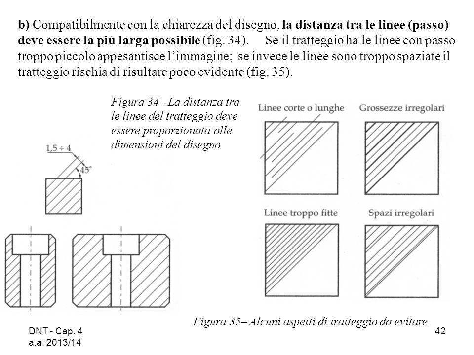 DNT - Cap. 4 a.a. 2013/14 42 b) Compatibilmente con la chiarezza del disegno, la distanza tra le linee (passo) deve essere la più larga possibile (fig