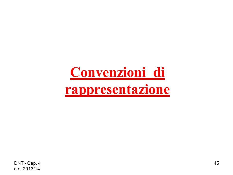 DNT - Cap. 4 a.a. 2013/14 45 Convenzioni di rappresentazione