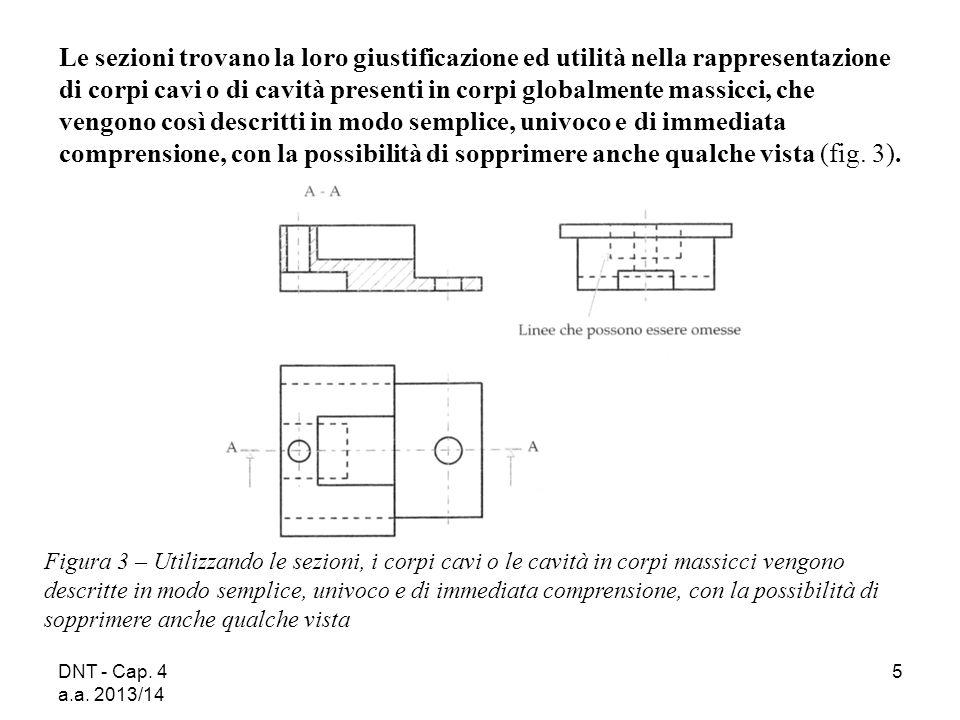 DNT - Cap. 4 a.a. 2013/14 5 Figura 3 – Utilizzando le sezioni, i corpi cavi o le cavità in corpi massicci vengono descritte in modo semplice, univoco