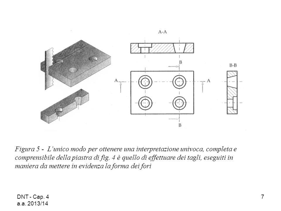 DNT - Cap. 4 a.a. 2013/14 7 Figura 5 - L'unico modo per ottenere una interpretazione univoca, completa e comprensibile della piastra di fig. 4 è quell