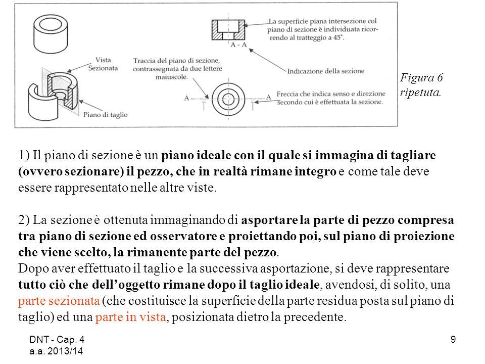 DNT - Cap. 4 a.a. 2013/14 9 1) Il piano di sezione è un piano ideale con il quale si immagina di tagliare (ovvero sezionare) il pezzo, che in realtà r
