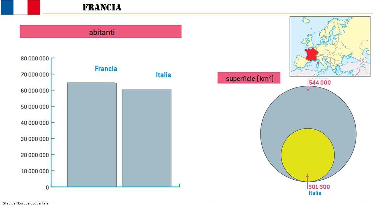 Stati dell'Europa occidentale Il territorio La Francia è uno degli stati europei più estesi.