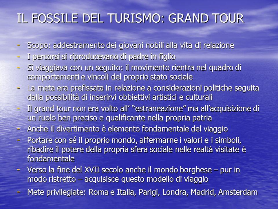 IL FOSSILE DEL TURISMO: GRAND TOUR - Scopo: addestramento dei giovani nobili alla vita di relazione - I percorsi si riproducevano di padre in figlio -