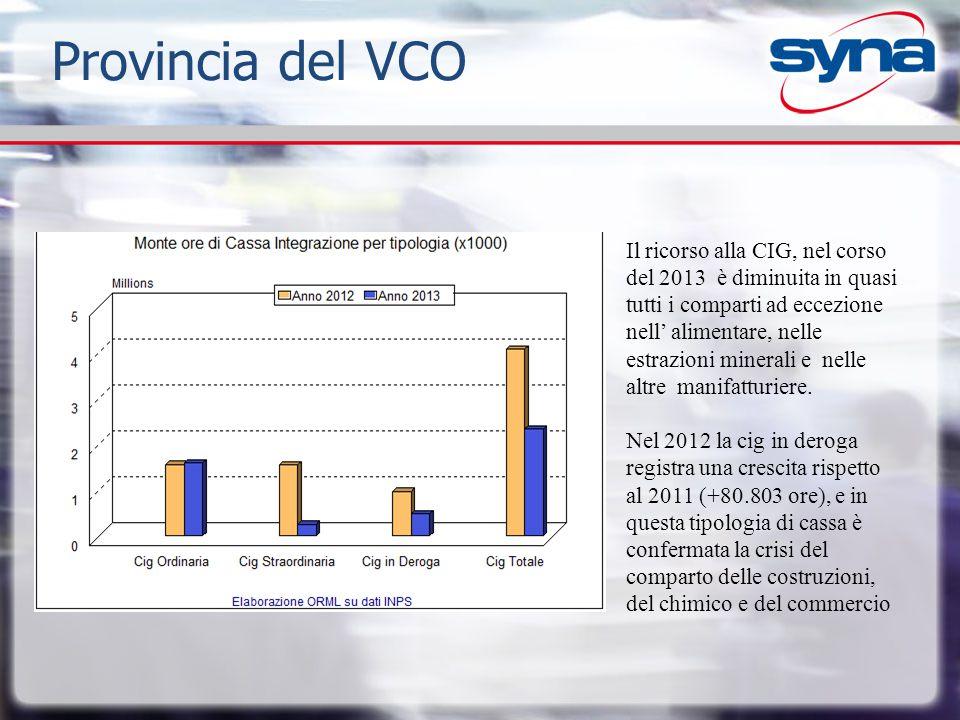 Provincia del VCO Il ricorso alla CIG, nel corso del 2013 è diminuita in quasi tutti i comparti ad eccezione nell' alimentare, nelle estrazioni minera