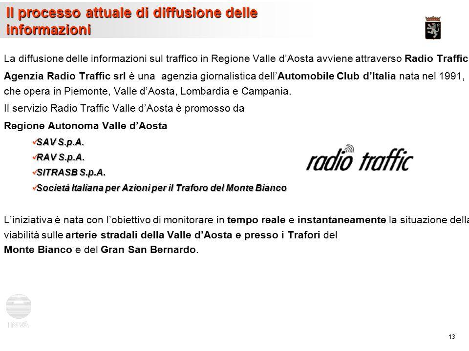13 Il processo attuale di diffusione delle informazioni La diffusione delle informazioni sul traffico in Regione Valle d'Aosta avviene attraverso Radio Traffic.
