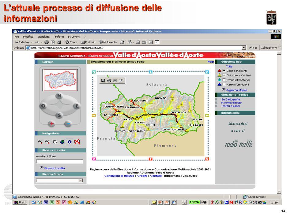 14 L'attuale processo di diffusione delle informazioni