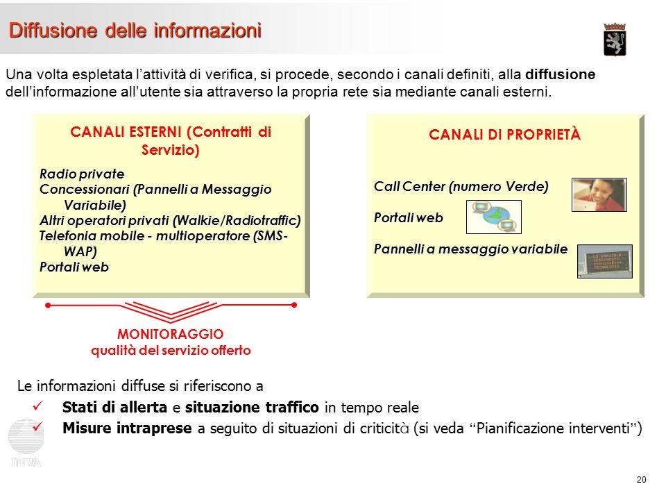 20 Diffusione delle informazioni Una volta espletata l'attività di verifica, si procede, secondo i canali definiti, alla diffusione dell'informazione all'utente sia attraverso la propria rete sia mediante canali esterni.