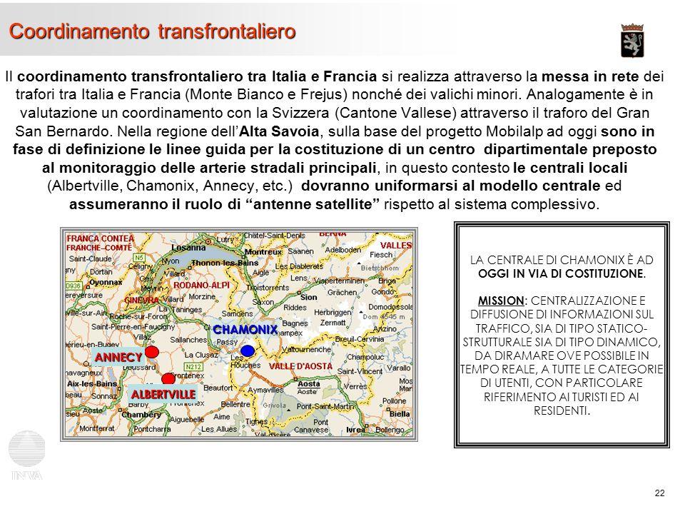 22 Coordinamento transfrontaliero Il coordinamento transfrontaliero tra Italia e Francia si realizza attraverso la messa in rete dei trafori tra Italia e Francia (Monte Bianco e Frejus) nonché dei valichi minori.