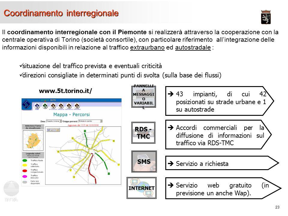 23 Coordinamento interregionale Il coordinamento interregionale con il Piemonte si realizzerà attraverso la cooperazione con la centrale operativa di Torino (società consortile), con particolare riferimento all'integrazione delle informazioni disponibili in relazione al traffico extraurbano ed autostradale : situazione del traffico prevista e eventuali criticità direzioni consigliate in determinati punti di svolta (sulla base dei flussi) CHAMONIX ANNECY ALBERTVILLE www.5t.torino.it/ PANNELLI A MESSAGGI O VARIABIL E  43 impianti, di cui 42 posizionati su strade urbane e 1 su autostrade RDS - TMC  Accordi commerciali per la diffusione di informazioni sul traffico via RDS-TMC SMS  Servizio a richiesta INTERNET  Servizio web gratuito (in previsione un anche Wap).