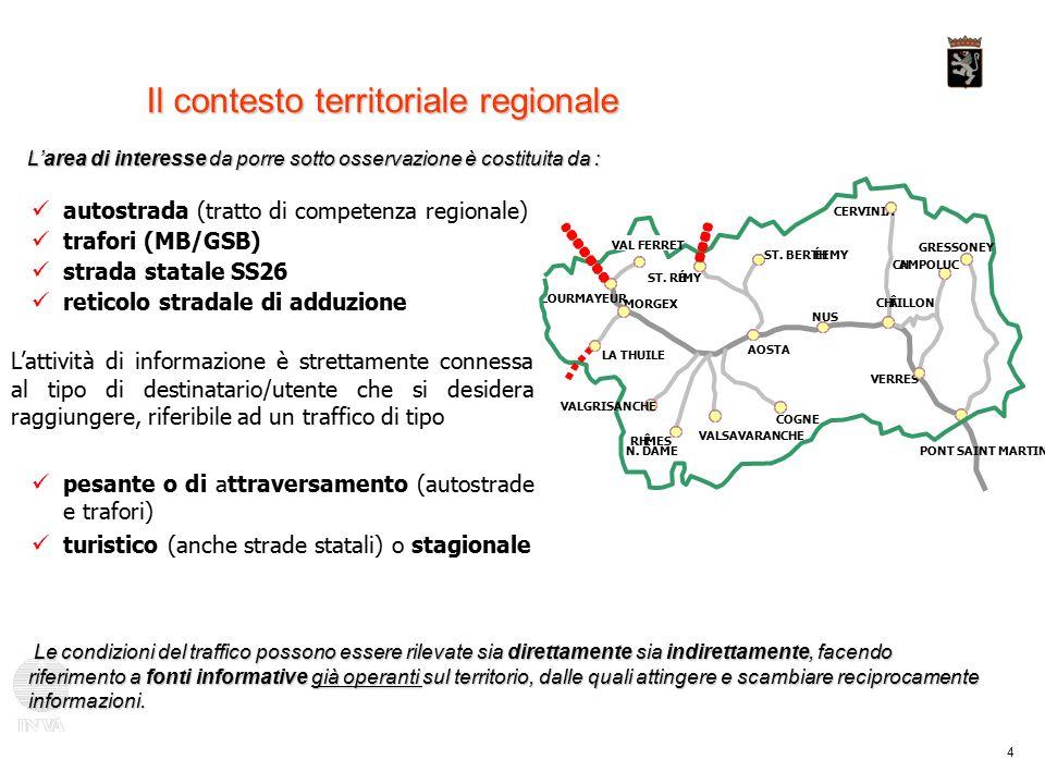 5 Gli obiettivi strategici dell'infomobilità in Valle d'Aosta Aumentare l'efficienza del sistema di mobilità autostradale e stradale Accrescere la sicurezza e l'informazione -Migliorare l'organizzazione dei flussi sull'asse -Migliorare le relazioni tra mobilità autostradale e mobilità locale (collegamenti autostrada, nodi urbani, reticolo di adduzione) -Informare l'utenza in relazione ad eventi critici (presenti o potenziali) connessi alla viabilità -Creare le condizioni affinché gli operatori addetti alla prevenzione ed alla sicurezza operino in rete Controllare/limitare gli impatti ambientali -Analizzare emissioni e concentrazioni di fattori inquinanti -Definire soglie di allerta correlate ai volumi di traffico