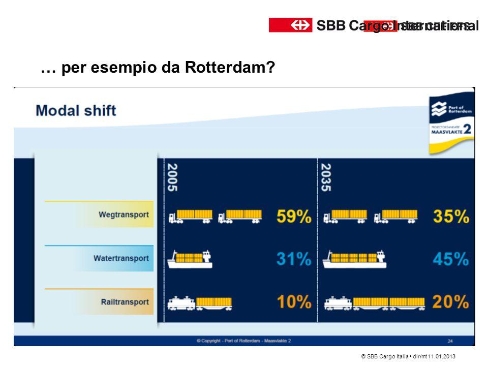 © SBB Cargo Italia dir/mt 11.01.2013