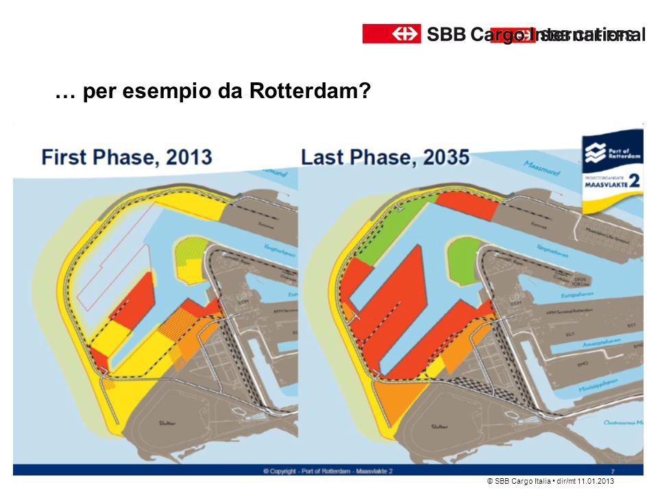 … per esempio da Rotterdam?
